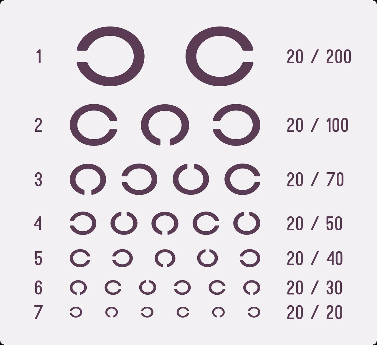 高齢者講習で実施する4つの視力検査の内容をお伝えします!